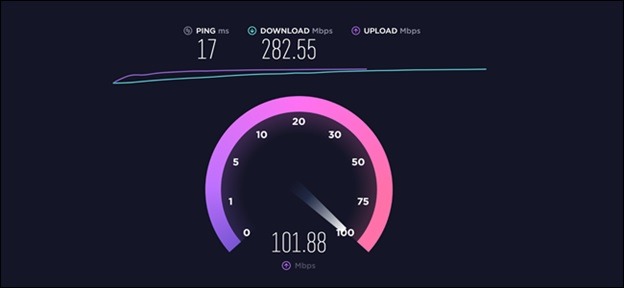How to test your VPS network speed from command line
