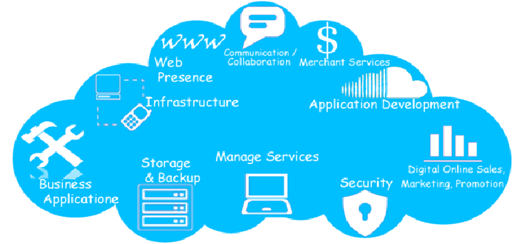 In-house IT services or Cloud-based infrastructure