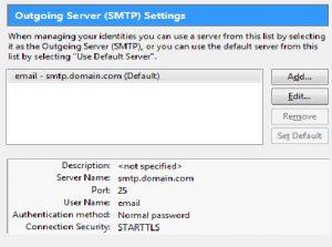 SMTP Port